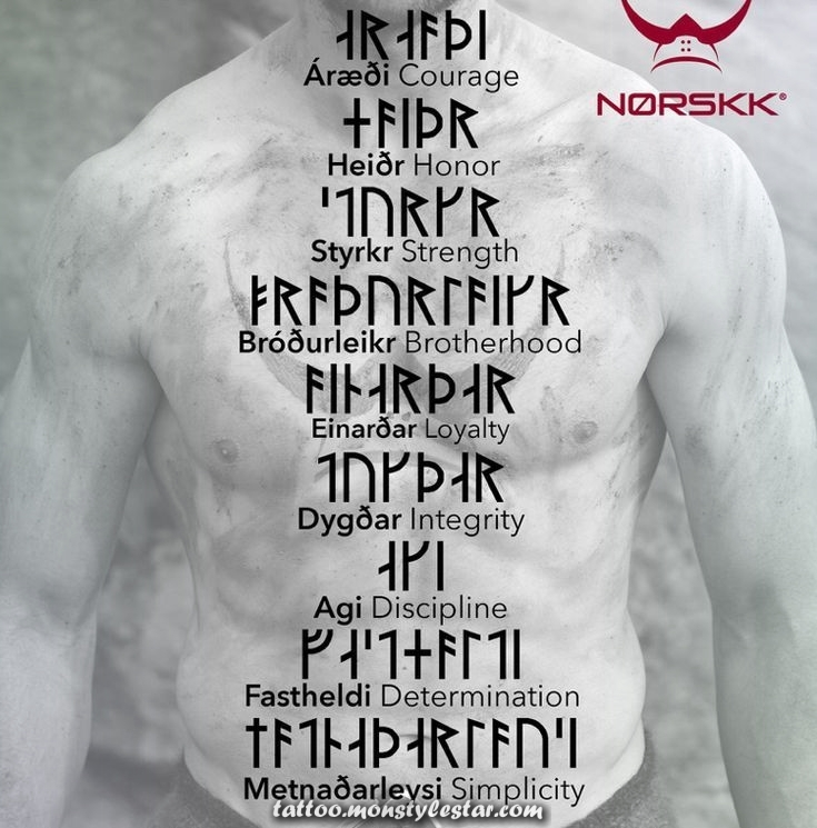 Viking symbols, Nordic runes and their importance as tattoos. Last deco ...