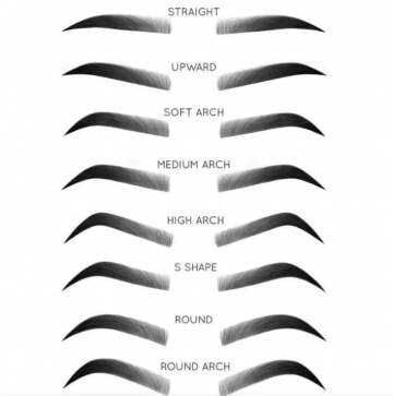 To get the best ⭐EYEBROW SHAPES⭐, an individual must first take note of thei...